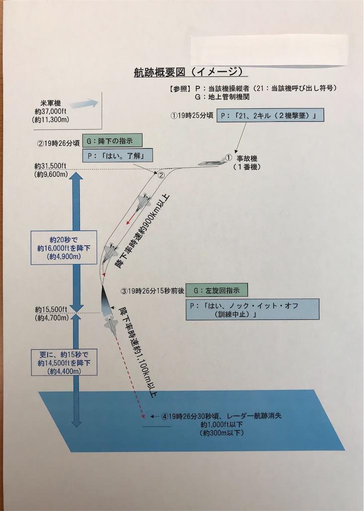 f:id:nakanishi-satoshi:20190611121051j:image