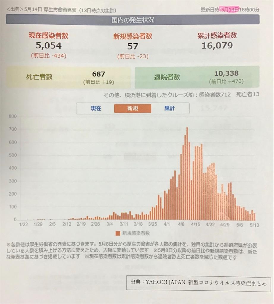 f:id:nakanishi-satoshi:20200516065836j:image