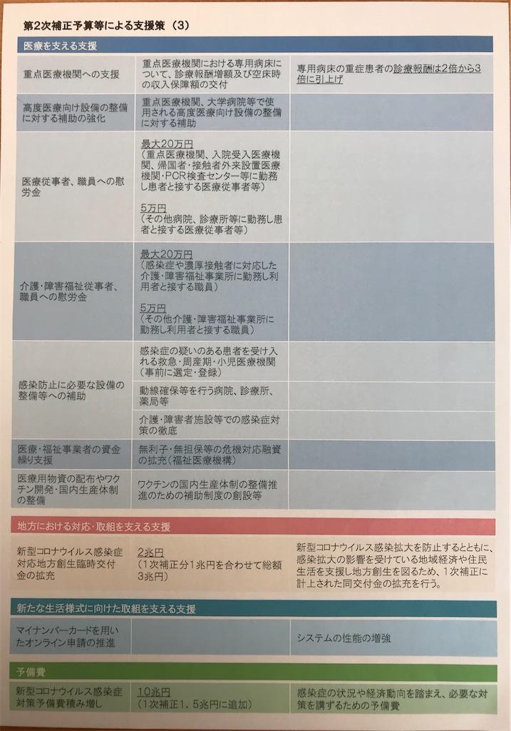 f:id:nakanishi-satoshi:20200528112922j:image