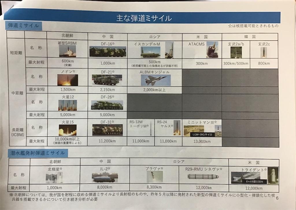 f:id:nakanishi-satoshi:20200912085008j:image