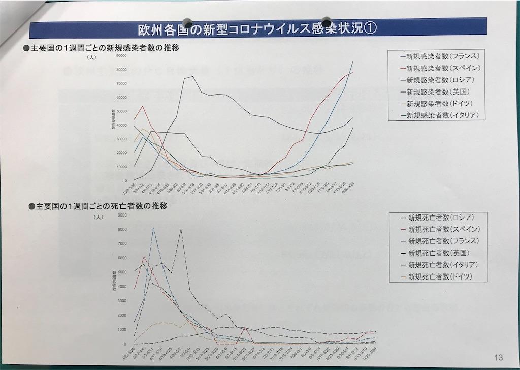 f:id:nakanishi-satoshi:20201003184522j:image