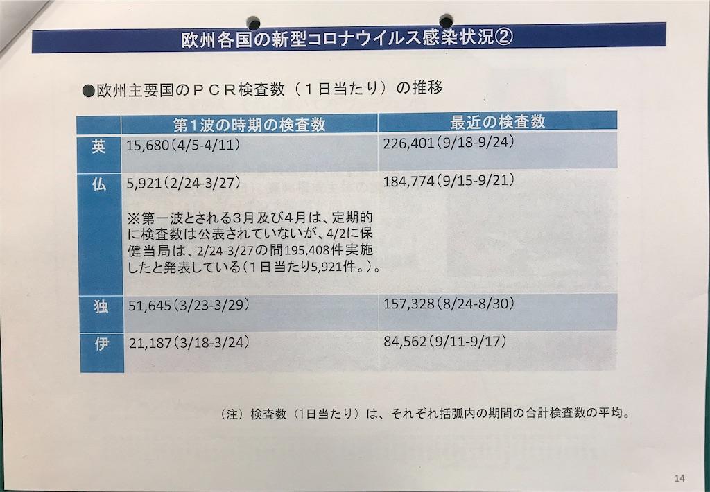 f:id:nakanishi-satoshi:20201003184525j:image