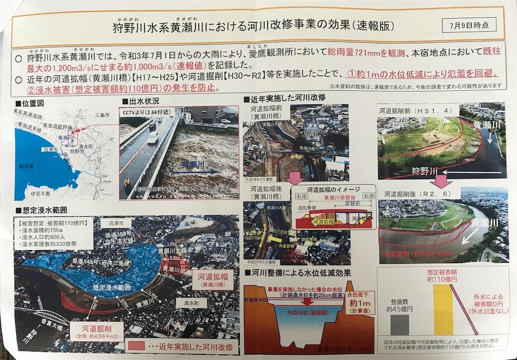 f:id:nakanishi-satoshi:20210710110554j:image