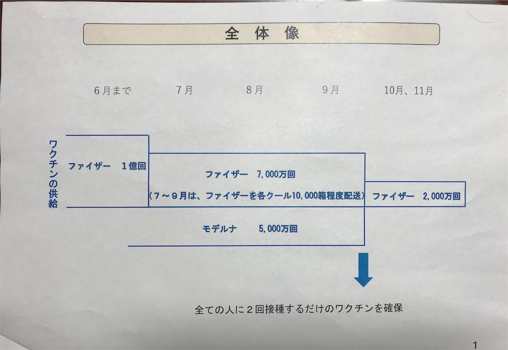 f:id:nakanishi-satoshi:20210713232616j:image