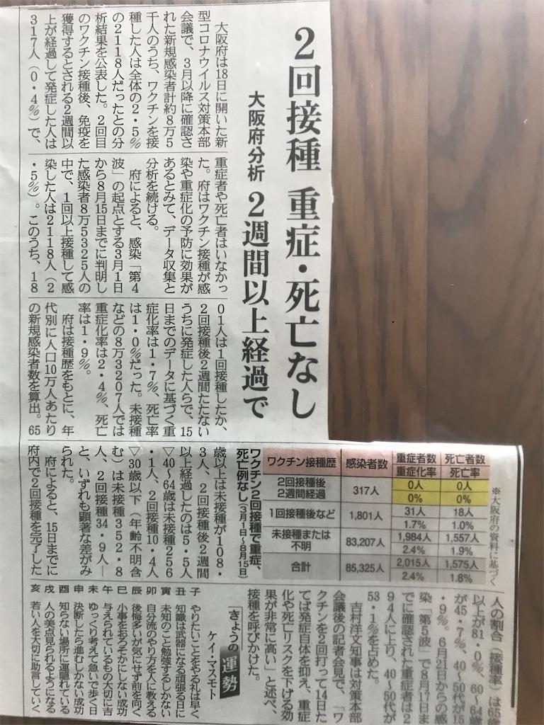 f:id:nakanishi-satoshi:20210819101810j:image