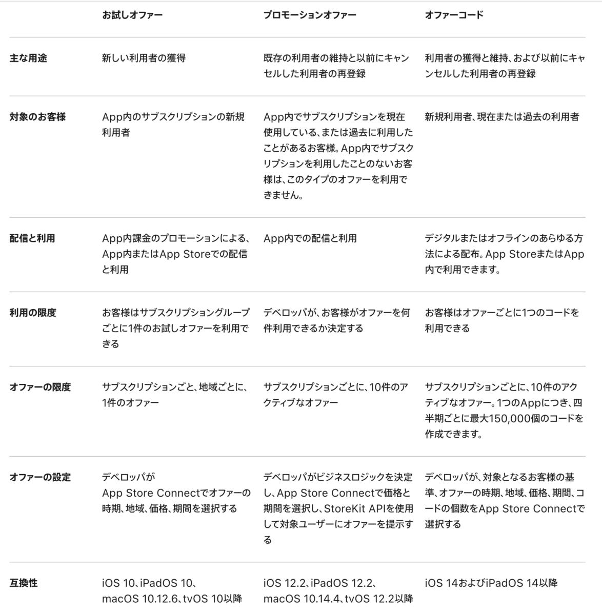 f:id:nakanishi-w:20201205215400p:plain