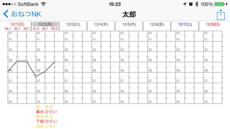 f:id:nakano_nk_koumuten:20131210192633p:image:w600