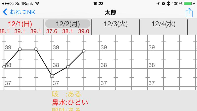 f:id:nakano_nk_koumuten:20131210192634p:image:w600