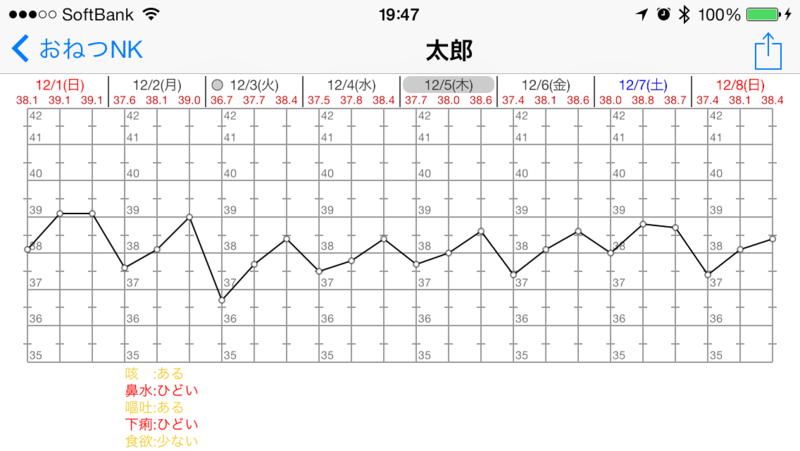 f:id:nakano_nk_koumuten:20131210211631p:image:w360