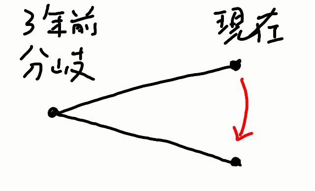 f:id:nakanocan:20170113204314j:image