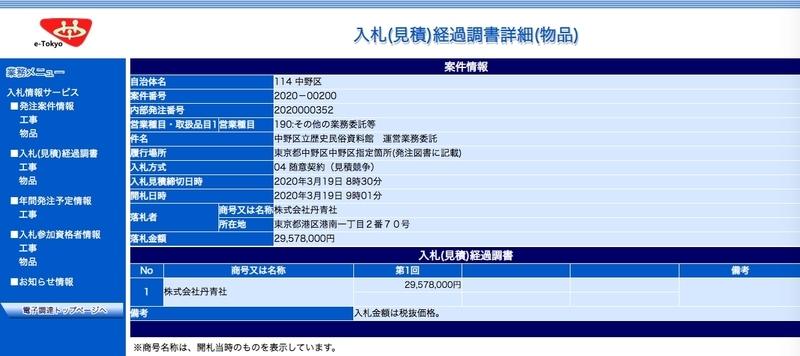 f:id:nakanocitizens:20200608014519j:plain