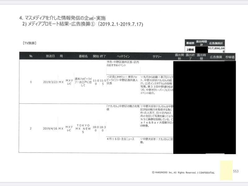f:id:nakanocitizens:20200823171523p:plain