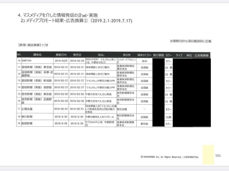 f:id:nakanocitizens:20200823173116p:plain