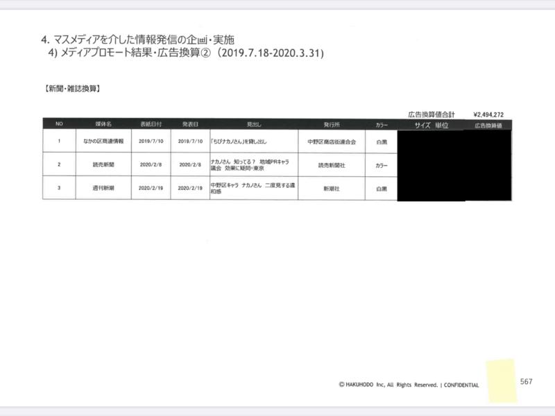 f:id:nakanocitizens:20200823173125p:plain