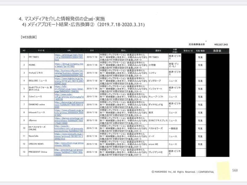 f:id:nakanocitizens:20200823173633p:plain