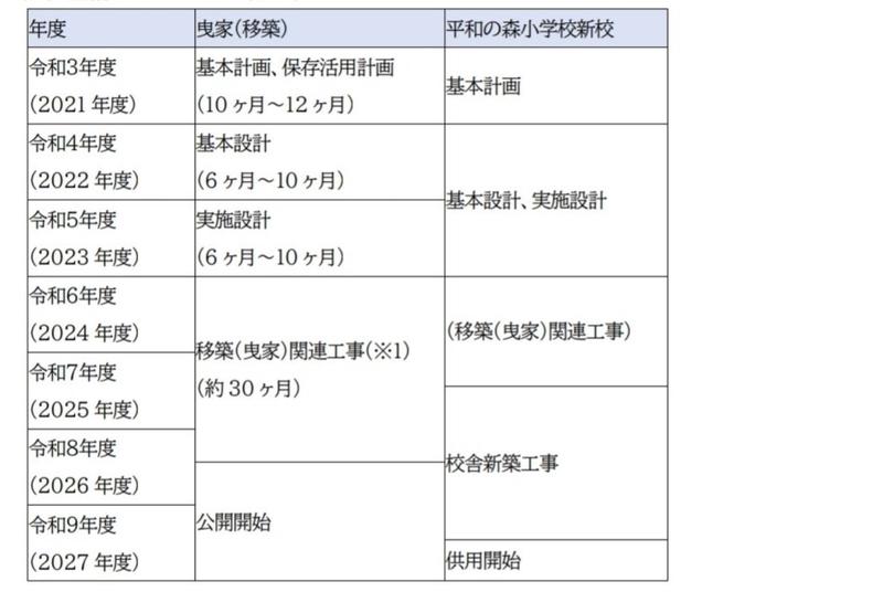 f:id:nakanocitizens:20201110011120j:plain