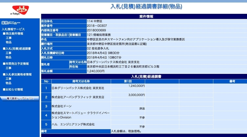 f:id:nakanocitizens:20201130222255j:plain