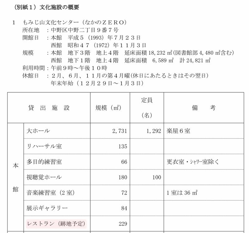 f:id:nakanocitizens:20210315000255j:plain