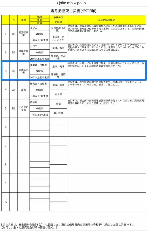 f:id:nakanocitizens:20210320141006j:plain