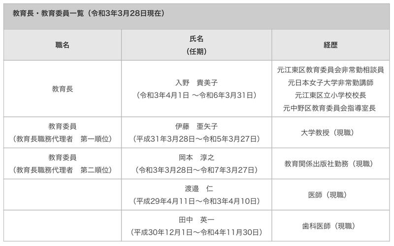 f:id:nakanocitizens:20210402212641j:plain