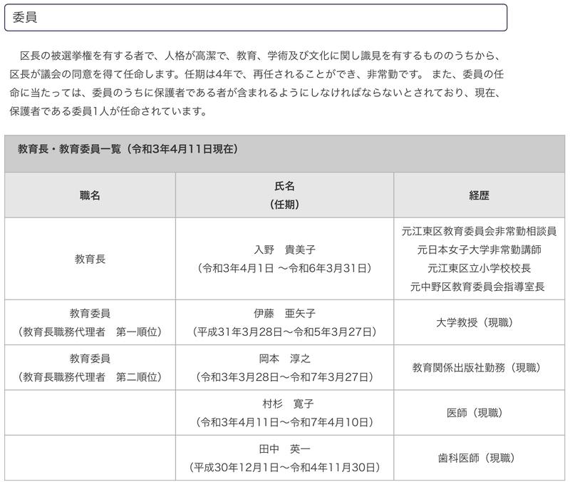 f:id:nakanocitizens:20210411082740j:plain