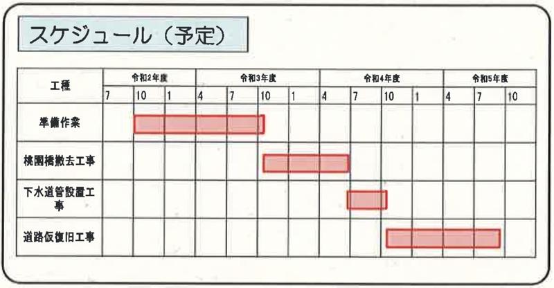f:id:nakanocitizens:20210518163029j:plain