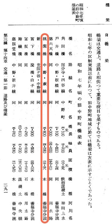 f:id:nakanocitizens:20210526193413j:plain