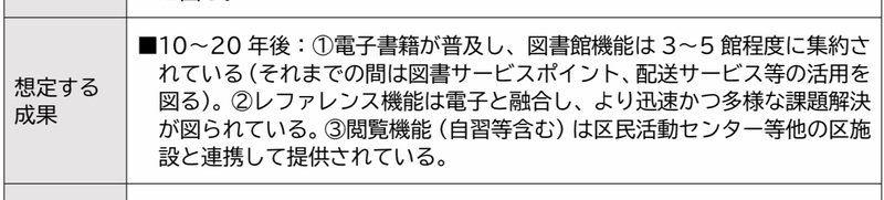 f:id:nakanocitizens:20210601221411j:plain