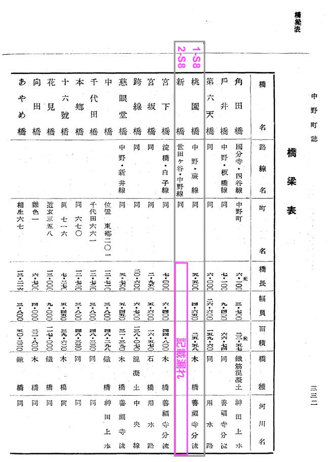 f:id:nakanocitizens:20210608082107p:plain