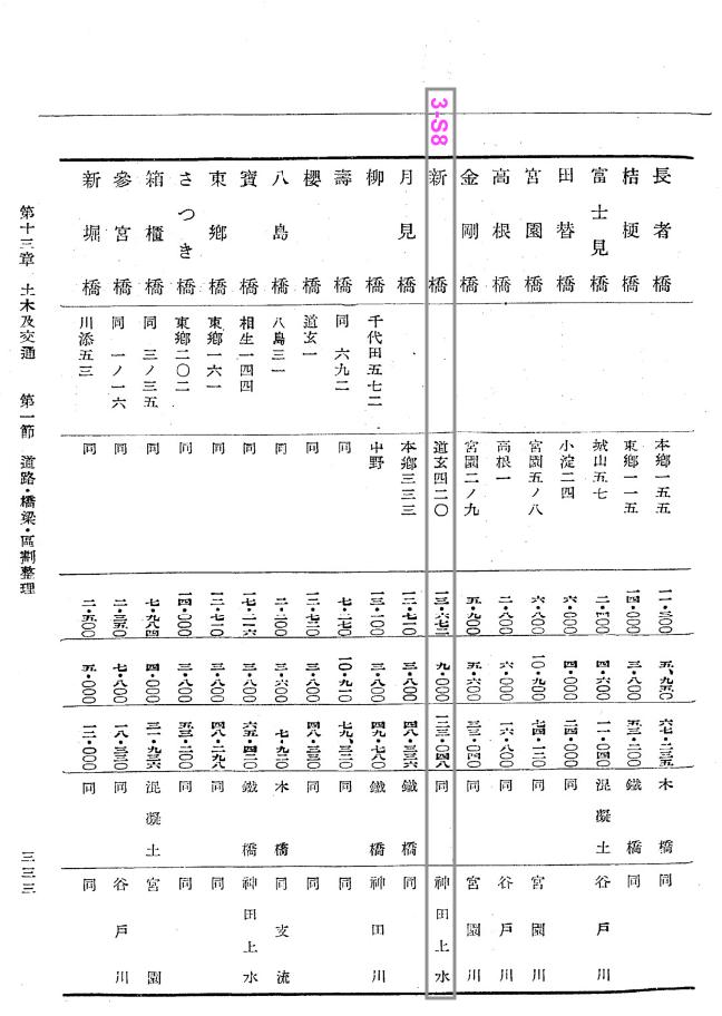 f:id:nakanocitizens:20210608083427p:plain