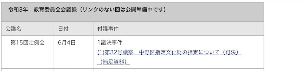 f:id:nakanocitizens:20210609102652j:image
