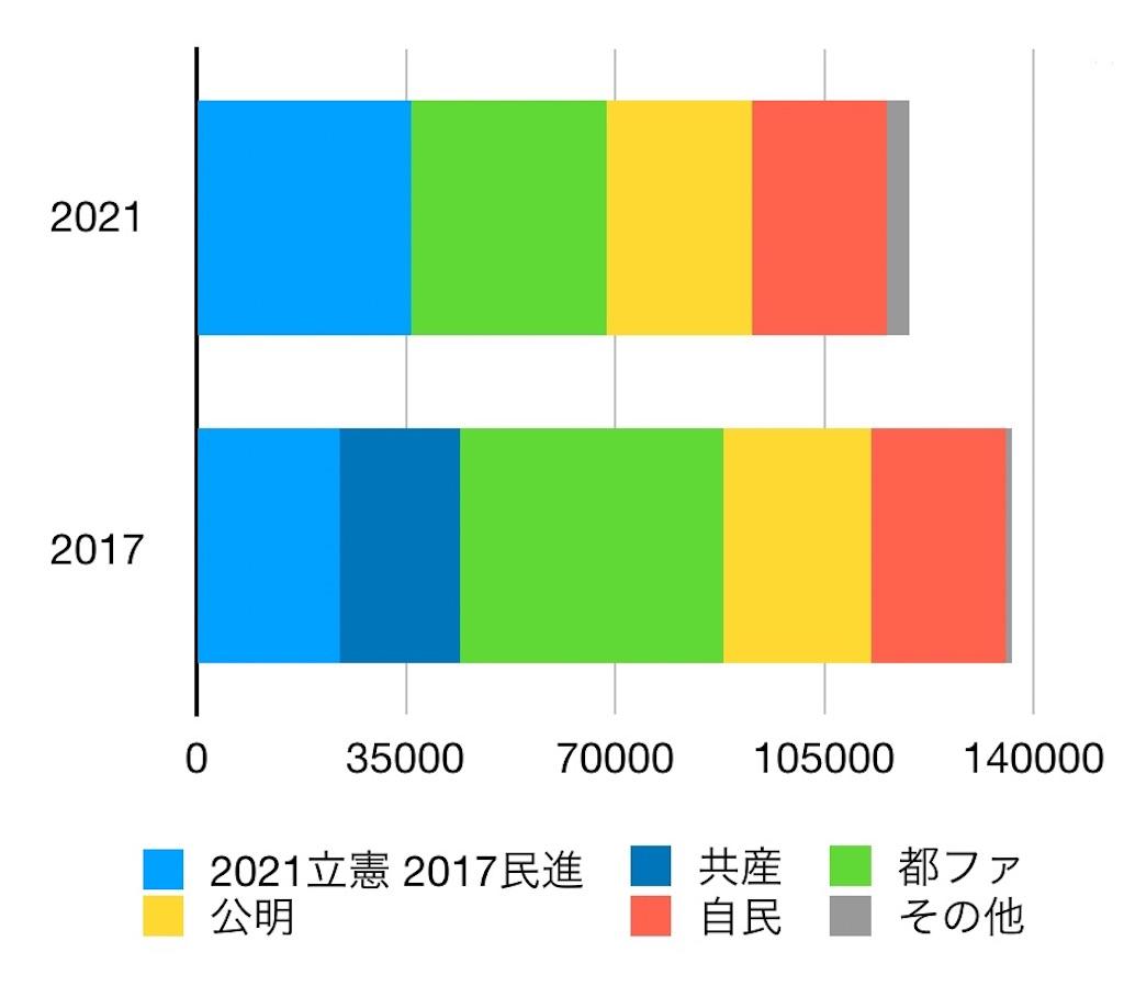 f:id:nakanocitizens:20210705095855j:image
