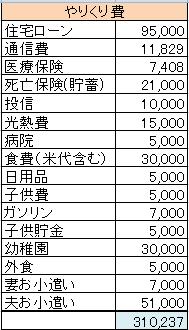 f:id:nakanomaruko:20180131210720p:plain