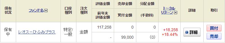 f:id:nakanomaruko:20180202225239p:plain