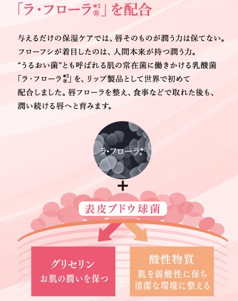 f:id:nakanomaruko:20180209230935p:plain