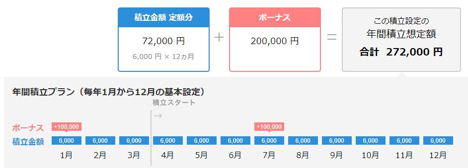 f:id:nakanomaruko:20180217213835p:plain