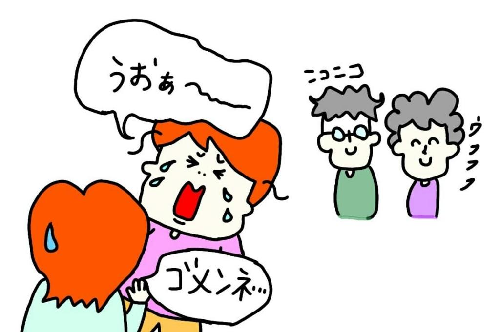f:id:nakanomaruko:20180330233105j:plain