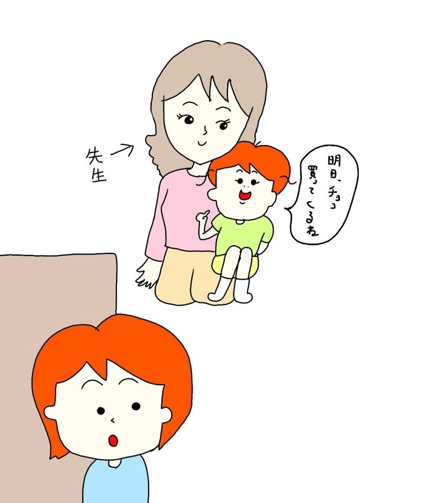 f:id:nakanomaruko:20180503001536j:plain