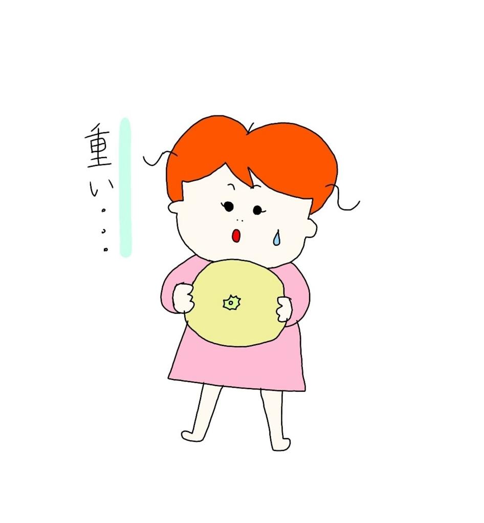 f:id:nakanomaruko:20180506232011j:plain
