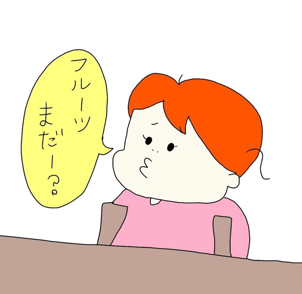 f:id:nakanomaruko:20180506234212j:plain