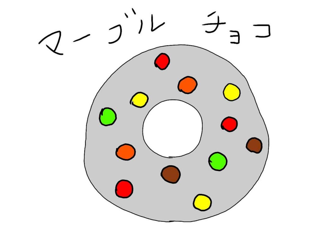 f:id:nakanomaruko:20180515212138j:plain