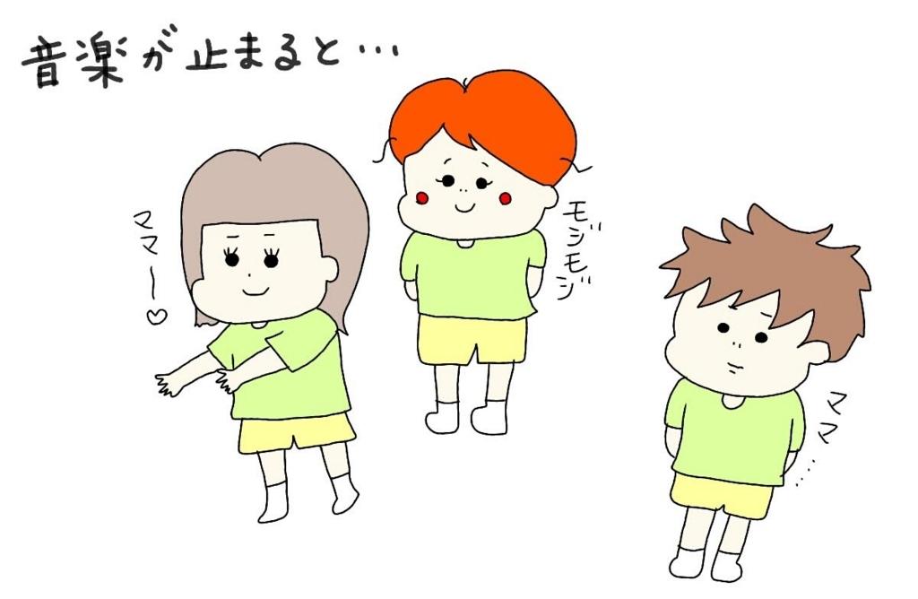 f:id:nakanomaruko:20180516223709j:plain