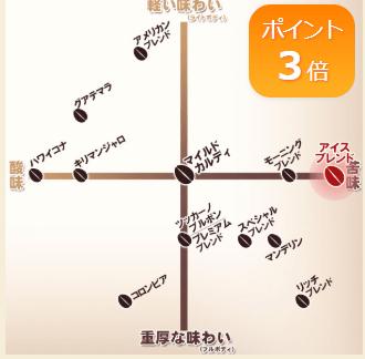 f:id:nakanomaruko:20180517222053p:plain
