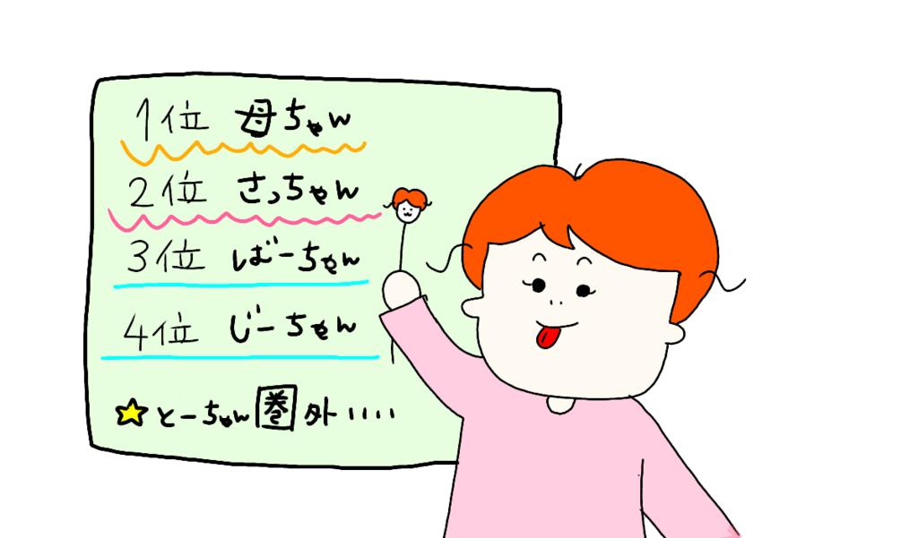 f:id:nakanomaruko:20180522141031p:plain