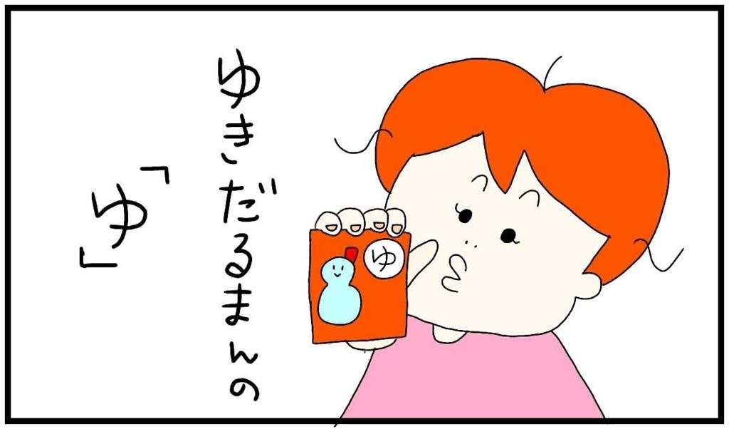 f:id:nakanomaruko:20180602222500j:plain