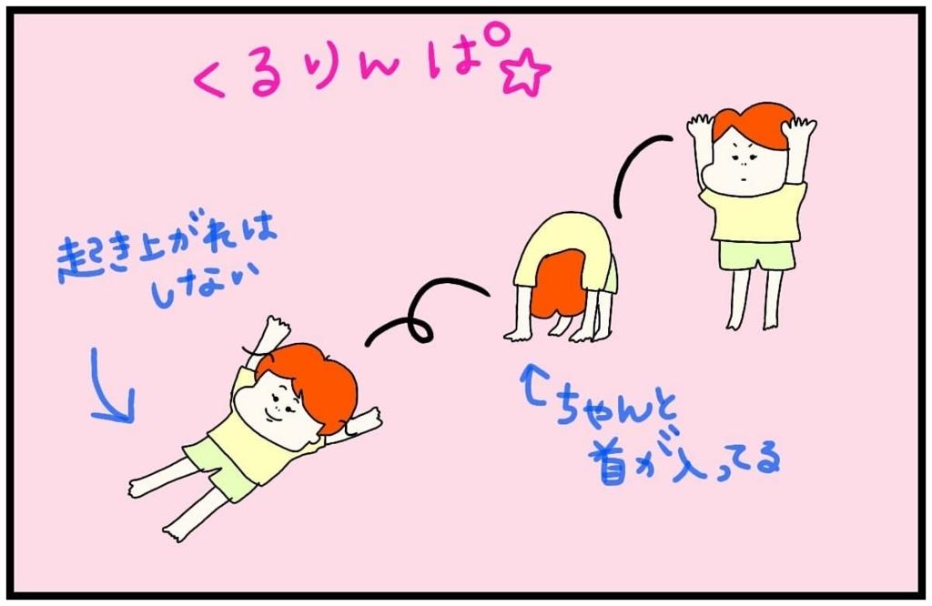 f:id:nakanomaruko:20180606111645j:plain