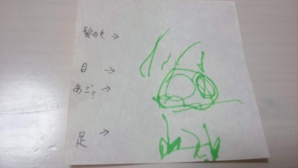 f:id:nakanomaruko:20180610214612j:plain