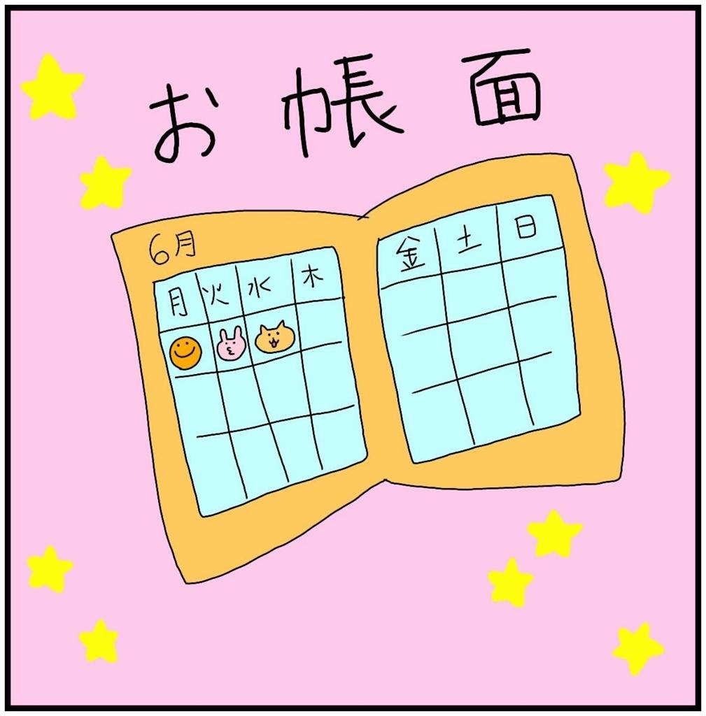 f:id:nakanomaruko:20180611233022j:plain