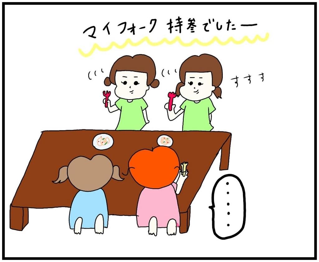 f:id:nakanomaruko:20180621221609j:plain