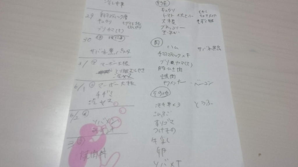 f:id:nakanomaruko:20180629164619j:plain